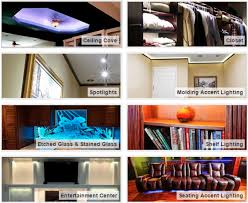 strip lighting ideas. Brilliant Lighting Home Interior Accent Lighting To Strip Ideas L