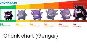 Chonk Chart Chonk Chart A Fine Boi A Heckin Chonker Heftychonk