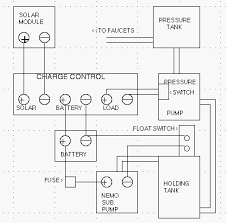 nemo pump systems guide system 3 diagram system2diagram gif