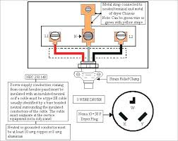 dryer pigtail wiring installing dryer cord 3 prongs 4 wire plug dryer outlet wiring diagram dryer pigtail wiring installing dryer cord 3 prongs 4 wire plug diagram inspirational dryer cable connection