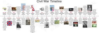 america vs america the civil war by storm thinglink the civil war lasted from 1776 to 1783 th08 net