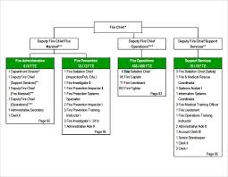Information System Department Organizational Chart Fire Department Organizational Chart Org Chart Updated
