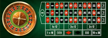 A simple roulette strategy is to place a bet on red or black. Simon S Free Online Roulette Games Section Click To Play Online Simon S Online Gambling Blog