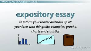 Different Types Of Expository Essays Expository Essays Types Characteristics Examples Video