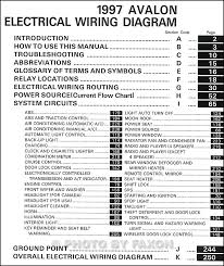97 toyota avalon wiring diagram wiring diagram user 97 toyota avalon wiring diagram