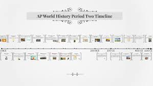 Ap World History Religion Chart Ap World History Period Two Timeline By Kaitlyn Hoang On Prezi