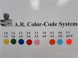 Ar Book Color Codes Coloring Pages