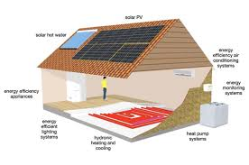 designing an energy efficient home. download renewable energy house design homecrack com designing an efficient home