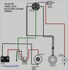 mercury ignition switch wiring diagram wire center \u2022 Mercury Outboard Ignition Switch Wiring Diagram awesome of wiring diagram boat ignition switch mercury outboard 17 1 rh hastalavista me mercury key switch wiring diagram mercury ignition switch with choke