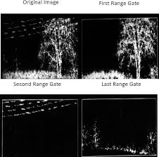figure 1 4 early co2 ladar images the original gray scale encoded image is shown at the top left the subsequent range images were produced by selecting a