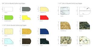 countertop edge options quartz edges quartz edge options quartz edge choices formica countertop edge options