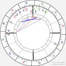 Harrison Ford Birth Chart Horoscope Date Of Birth Astro