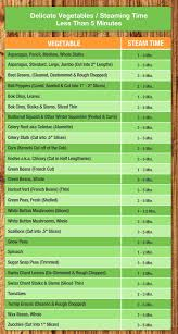 16 Veritable Time Chart For Steaming Vegetables