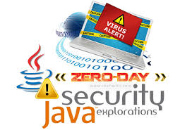 zero day attack exploit compromise data breach security cyberattack hacker hack access social attacks