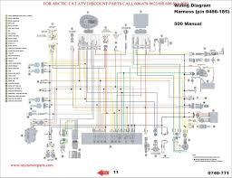 2005 polaris ranger wiring diagram detailed schematics diagram rh highclifcentre polaris sportsman wiring schematic polaris
