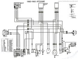 honda 250 wiring diagram wiring diagram operations honda 250 wiring diagram wiring diagram show honda fourtrax 250 wiring diagram 2001 trx 250 honda