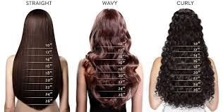 Hair Length Chart Bundles Brazilian Loose Wave Virgin Hair 3 Bundles D4 Wgw135