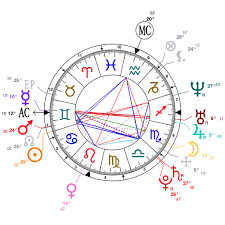 Edward Snowden Birth Chart Astrology And Natal Chart Of Edward Snowden Born On 1983 06 21