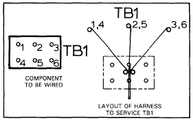 electronics drafting wiring diagrams 16 terminal block one needs to be wired the right view shows how the wiring will be routed to service tb1 note the wires go beyond the position of tb1