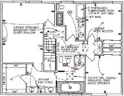electrical drawing for house the wiring diagram house electrical wiring diagram symbols nilza electrical drawing