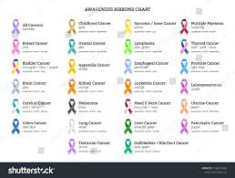 Cancer Color Chart Months Awareness Ribbons Chart Color Meanings Cancer Stock Vector