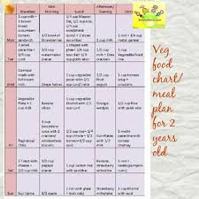 Two Years Baby Food Chart Pin On Food Menu Ideas