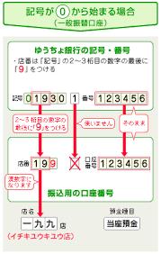ゆうちょ 028 支店 名