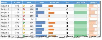 6 Best Charts To Show Progress Against Goal Microsoft