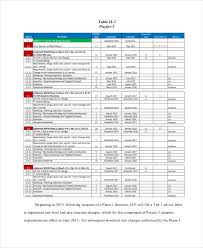 Example Of A Project Timeline Project Timeline Example 13 Free Word Pdf Documents