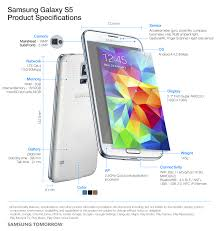 samsung galaxy s5. samsung galaxy s5 product specifications. published by thecat. full size is 849×900