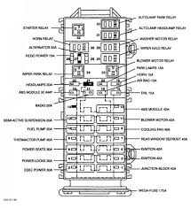 fuse box diagram for 2002 ford taurus wiring diagrams wiring 2002 taurus fuse box diagram wiring diagram fuse box diagram for 2002 ford taurus wiring diagrams