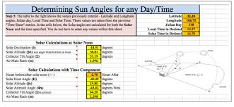 Solar Noon Chart Nmsu Solar Time Angles And Irradiance Calculator User Manual