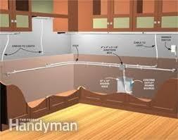 kitchen counter lighting ideas. Unique Lighting Under Kitchen CabiLights Brilliant Best 25 Lighting Ideas On To Counter L