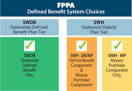 Fppa Pension Chart Join Fppa Fppa 101