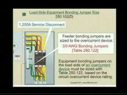 Nec 2011 Supply Size Bonding Jumper 250 102 C 11min 10sec
