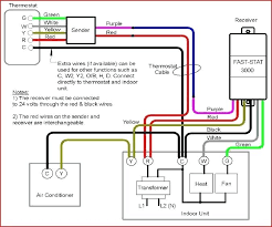 rooftop air conditioner wiring diagram wiring diagram technic