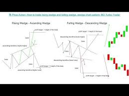 Chart Pattern Trader Unique 📚 Price Action How To Trade Rising Wedge And Falling Wedge Wedge