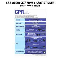 Gift 4car Cpr Resuscitation Chart Safety Sign Compliant