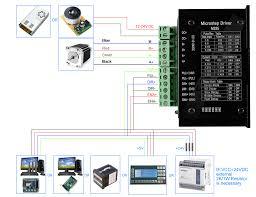 m335 cnc stepper driver board for mini milling router machine nema16 rh ebay