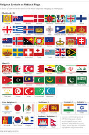 English County Flags Chart 64 Countries Have Religious Symbols On Their National Flags