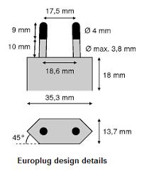 travel adapter type e f schuko plug