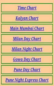 Oc Number Mumbai Chart 13 Eye Catching Satta Market Result Chart