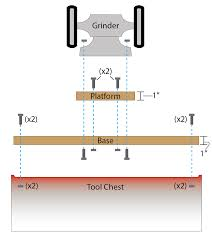 buffalo bench grinder wiring diagram wiring diagram how to mount a bench grinder when you don t have grindermount jet bench grinder wiring diagram quicksilver 85892