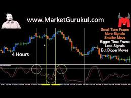Marketgurukul Chart Best Time Frame For Trading 2 Chart Pattern Analysis 2