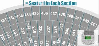 Tiaa Everbank Seating Chart Jacksonville Jaguars Seating Chart Seat Views Tickpick