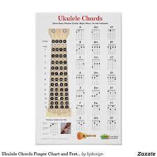 Ukulele Chords Finger Chart And Fretboard Poster Zazzle