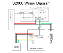 poe wiring diagram wiring diagrams power over ethernet wiring diagram poe wiring diagram stripme me hikvision poe wiring diagram poe wiring diagram fresh for power over