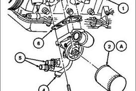 kia spectra wiring diagram wiring diagram kia car radio stereo audio wiring diagram autoradio connector wire