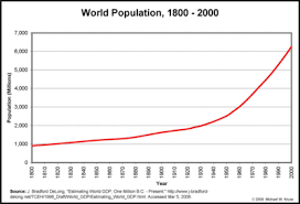 Agricultural Revolution Chart Mec Technophysio Evolution And Demographic Transition