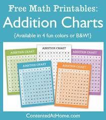 Free Math Printables Addition Charts Contented At Home